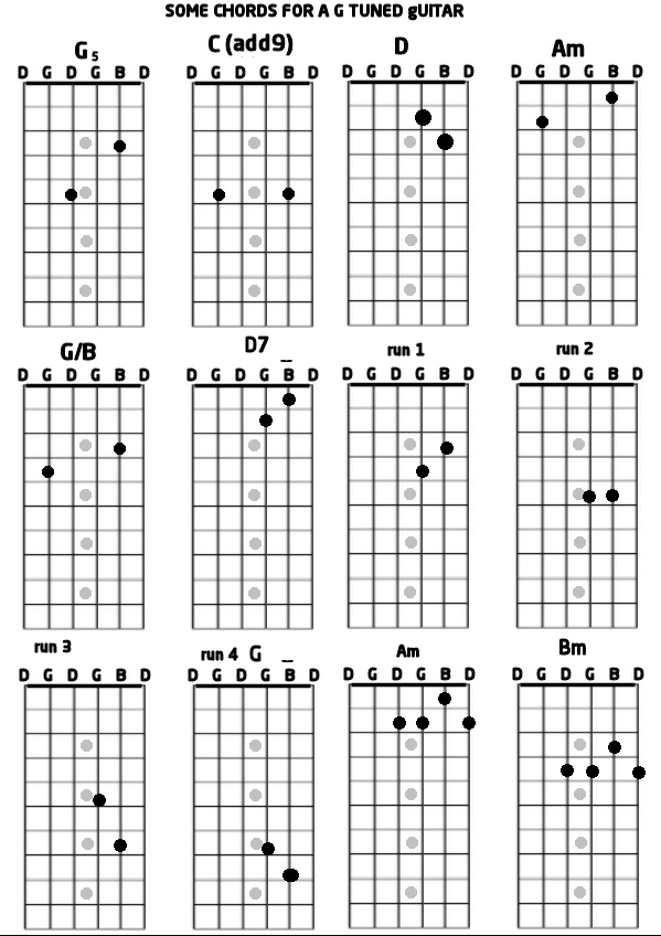 Chords for a G tuned Guitar (update #4) | Mandolin GDAE TAB 200 ...