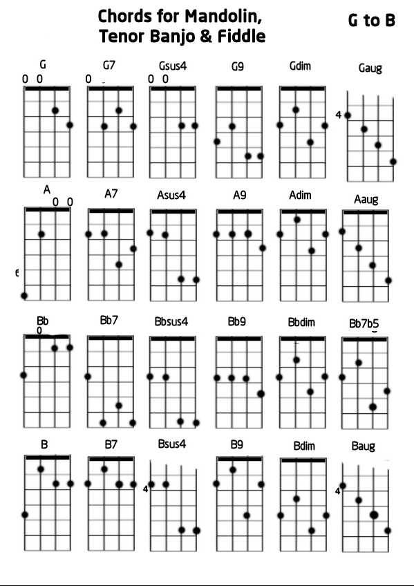 Mandolin & Tenor Banjo Chords | Mandolin GDAE TAB 200 tunes, so far.