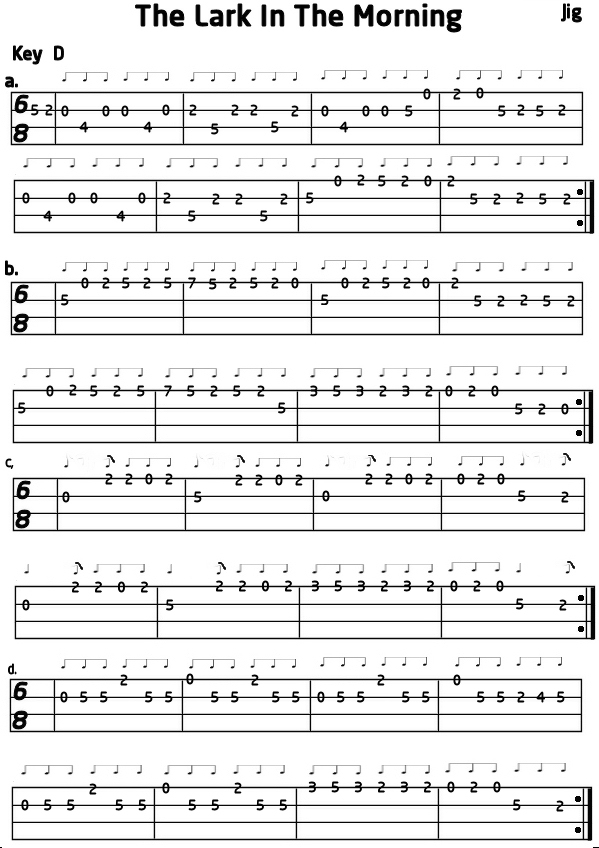 Wildwood Flower Guitar Chords Gallery - basic guitar chords finger ...