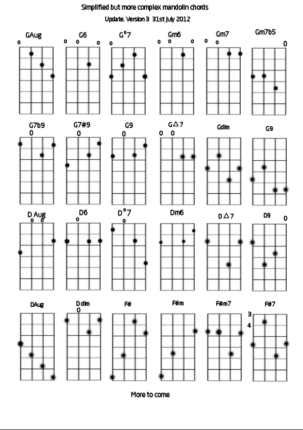 Tenor Banjo Chords  Mandolin Gdae Tab  Tunes So Far