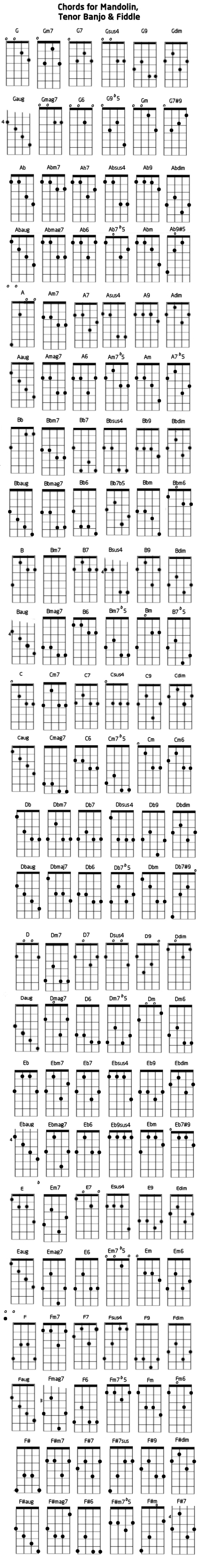 Chords for Tenor Banjo submited images : Pic2Fly