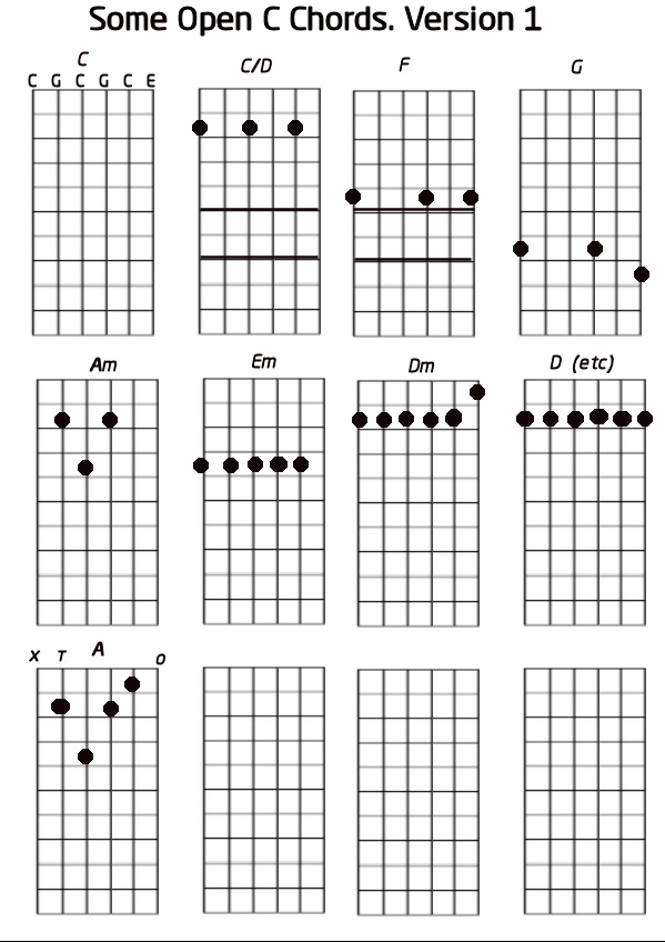 Open C resources, help, lessons, songs etc - The Acoustic Guitar Forum