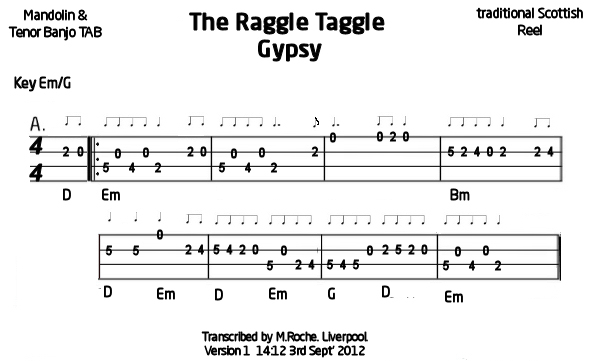 Guitar kryptonite guitar tabs : Mandolin : mandolin chord tabs Mandolin Chord as well as Mandolin ...
