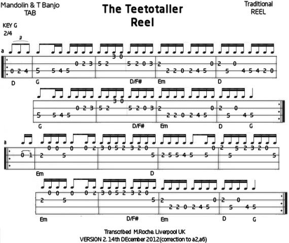 Mandolin mandolin tabs irish folk : Banjo : banjo tabs irish Banjo Tabs along with Banjo Tabs Irish ...
