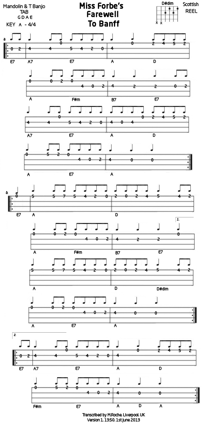 Mandolin Scales Tabs - Viewing Gallery