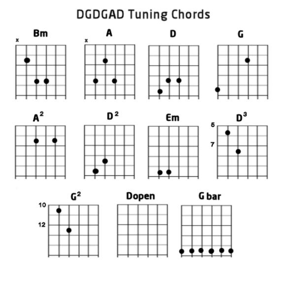 open C tuning | Mandolin GDAE TAB 200 tunes, so far.